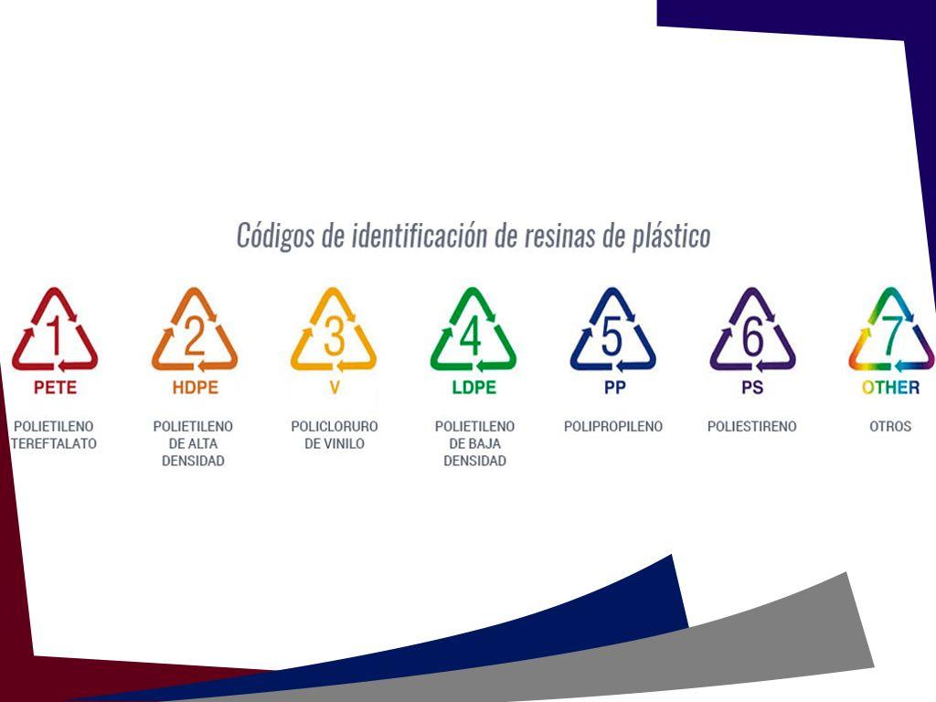 Tipos-de-Materiales-En-Envases-Plasticos-Codigos-de-Resina-en-Envases-Plasticos-Polietileno-Contenedores-Polytec-Lacoplast